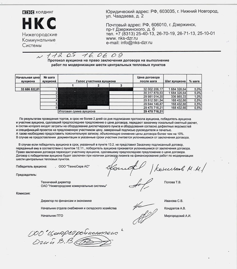 Протокол аукциона на право заключения договора_6 ЦТП